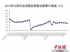 前三季度北京服务业增加值超1.6万